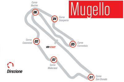 MotoGP – Preview Mugello – Le previsioni Brembo