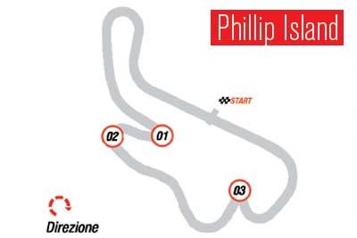 MotoGP – Preview Phillip Island – Le previsioni Brembo