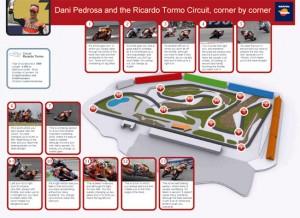 MotoGP – Preview Valencia – Dani Pedrosa spiega i segreti della pista
