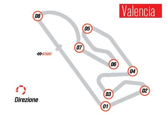 MotoGP – Preview Valencia – Le previsioni Brembo