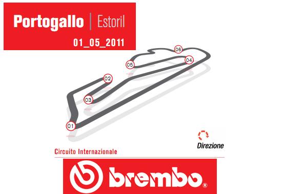 MotoGP – Preview Estoril – I numeri Brembo