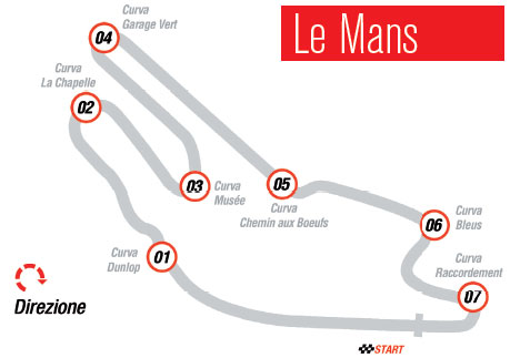 MotoGP: I numeri Brembo per Le Mans