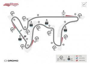 """MotoGP: Termas de Rio Hondo, un circuito """"tricolore"""""""