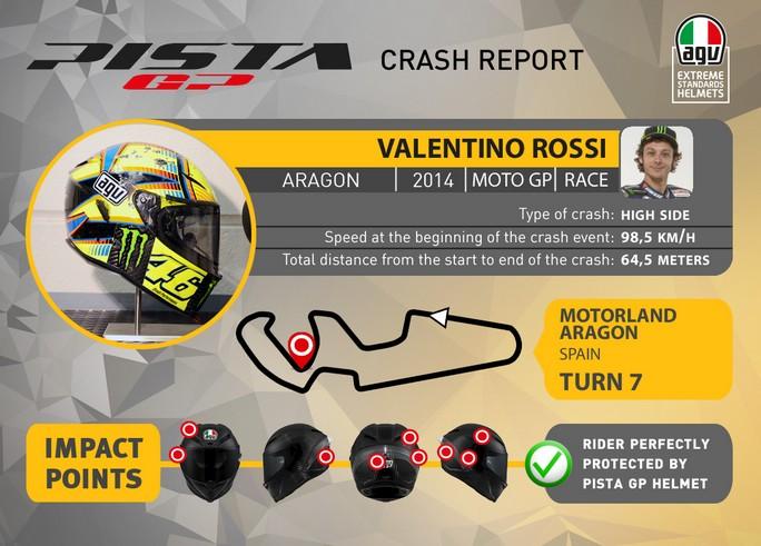 MotoGP: AGV ha analizzato il casco di Valentino Rossi dopo l'impatto di Aragon