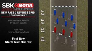 Superbike: nuove regole per lo schieramento in Gara 2