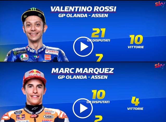 MotoGP | Gp Assen: I numeri di Rossi e Marquez a confronto [Video]