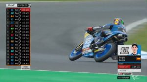 Moto3 | Gp Australia Warm Up: Garcia detta il passo