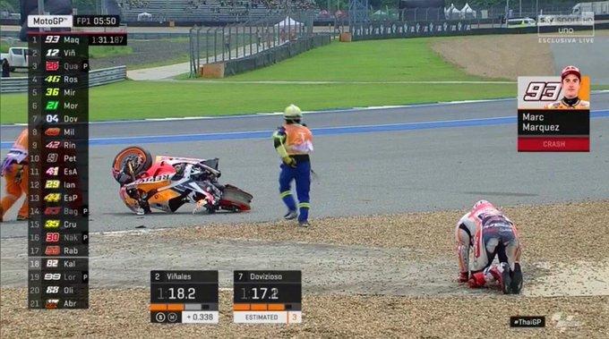 MotoGP | Gp Thailandia: Marquez portato in ospedale per accertamenti