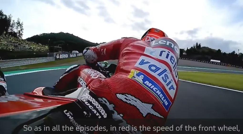 MotoGP | TecnoDovi, episodio 7 [VIDEO]